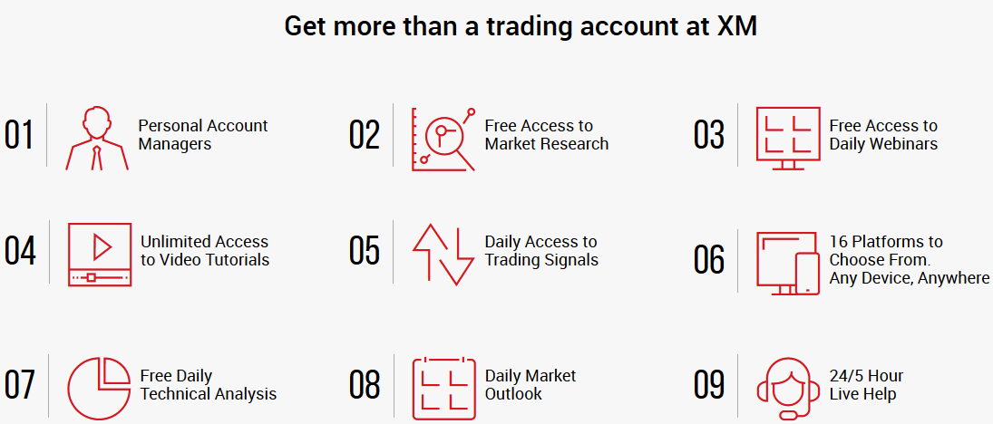 Get more than a trading account